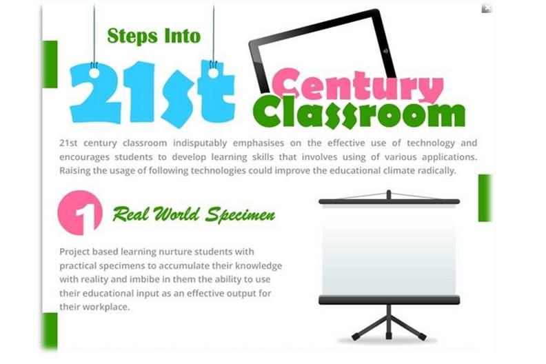 [Infographic] Steps Into 21st Century Classroom
