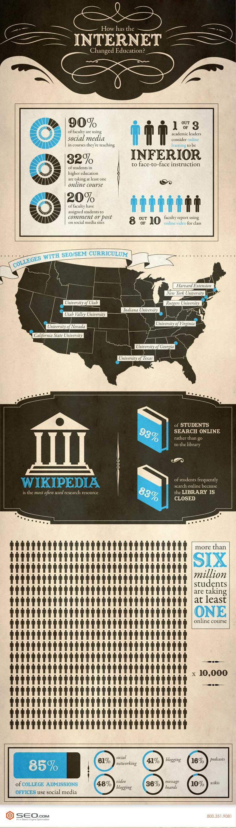 how has internet impacted education infographic