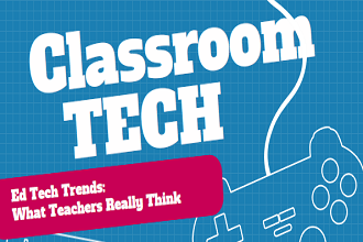 EdTech Trends: What Teachers Really Think