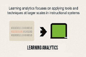 What is Learning Analytics (LA)?