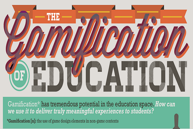 [Infographic] What Game Elements Can We Harness For Educational Purpose?
