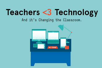 [Infographic] Teacher's Love For Technology is Changing Classrooms