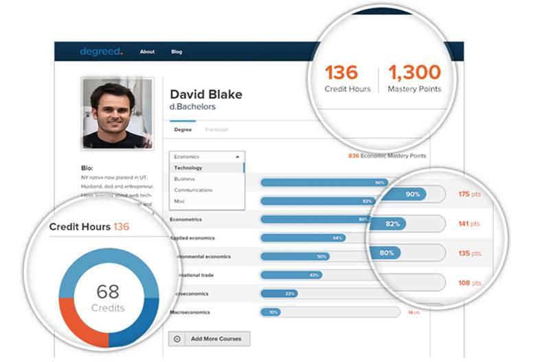 Interview with Degreed Founder and CEO, David Blake