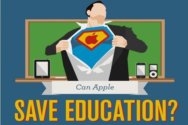 Can Tech Save Education