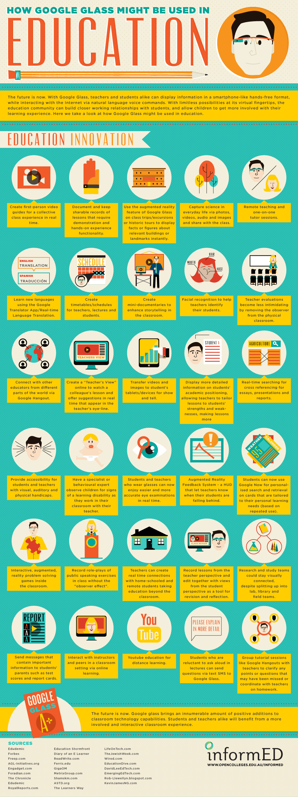 google glass in education infographic