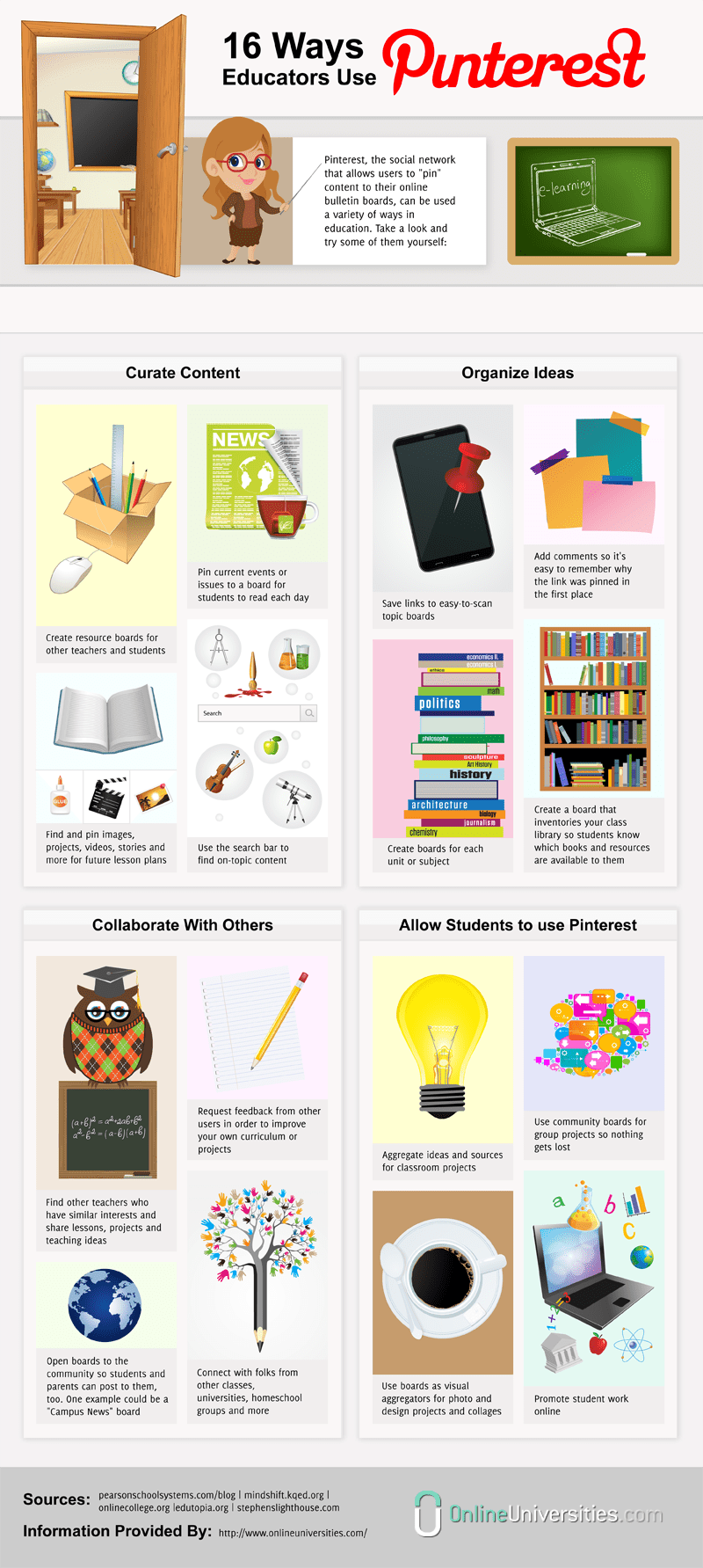 16 Ways Educators Use Pinterest