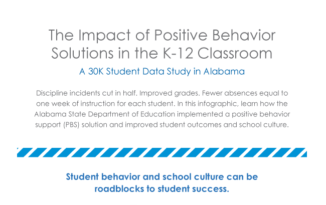 [Infographic] The Impact Of Positive Behavior Solutions In The K-12 Classroom