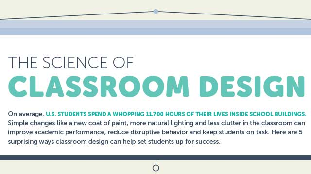 [Infographic] 5 Ways Innovative Classroom Design Can Help Students In Schools