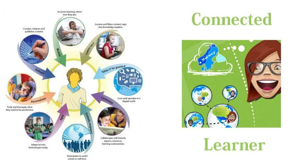 Who is a Connected Learner?