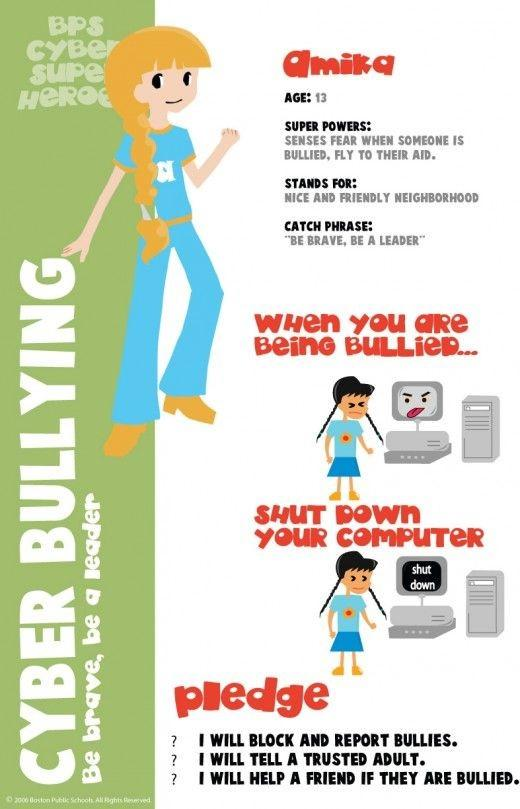 Cyberbullying Pictures And Posters For Your Classroom Edtechreview