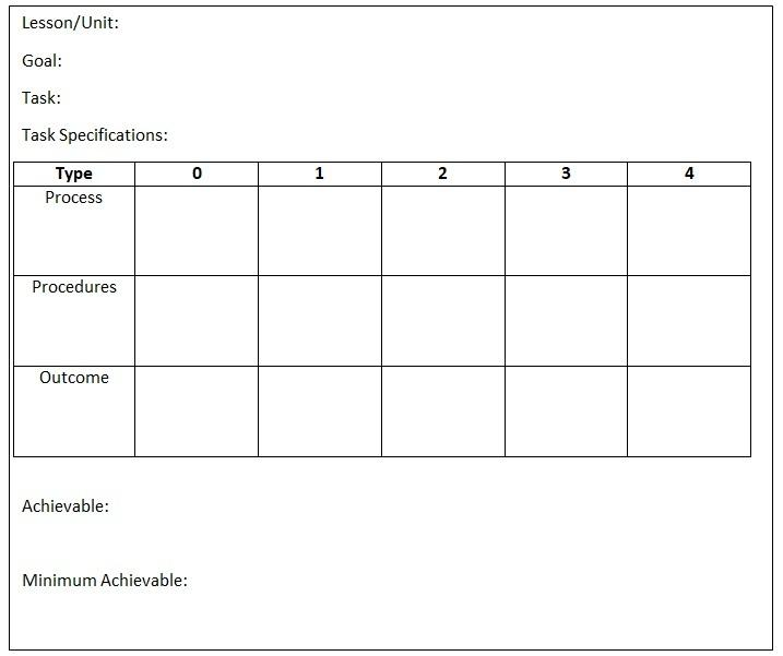 designing-rubrics-for-assessment