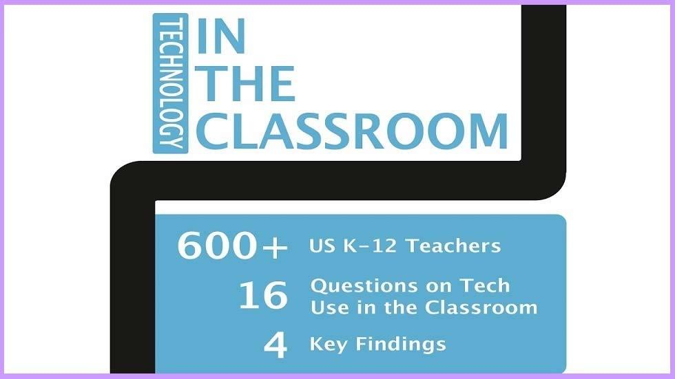 Survey Finds Fifty Percent of K-12 Teachers Report Inadequate Support When Using Technology in the Classroom