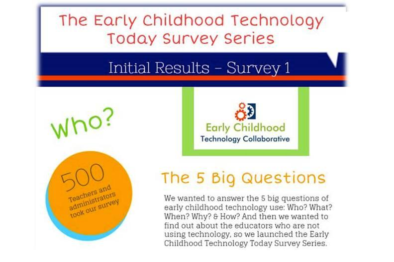 [Infographic] 5 Big Questions of Early Childhood Technology Use
