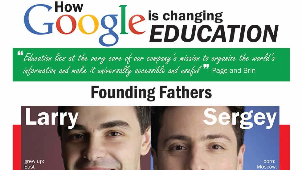 Various Education Initiatives by Google