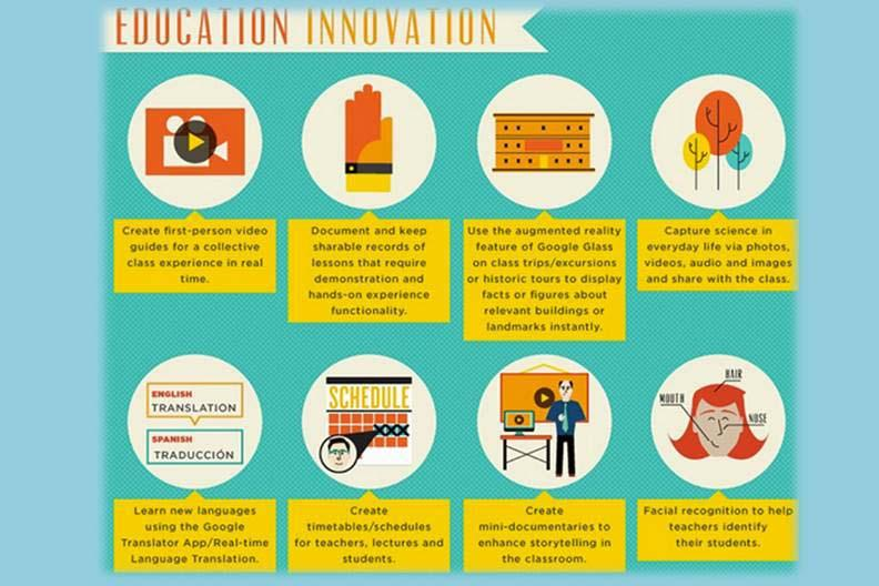 [Infographic] How Google Glass Can Be Used In Education