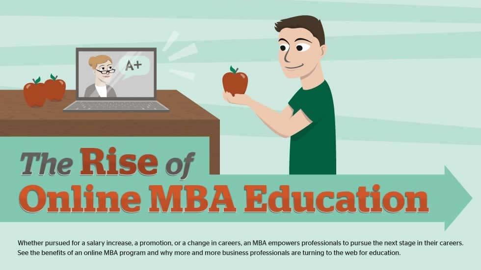 Growth of Online MBA Education