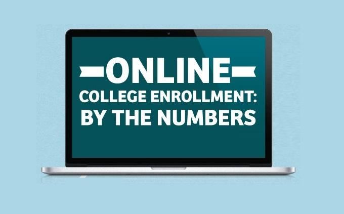 [Infographic] Online College Enrollment By the Numbers
