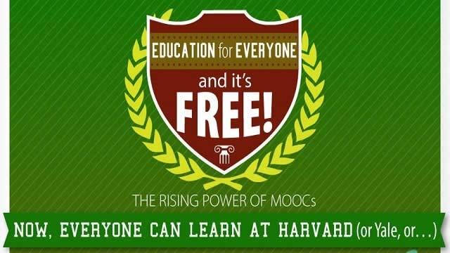 The Rising Power of MOOCs