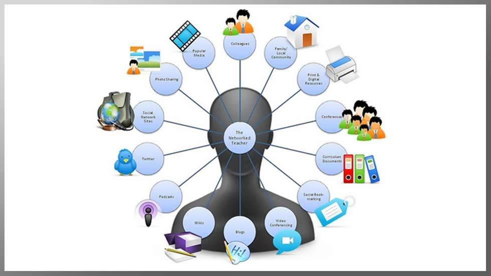 EdTech Implementation Guide: Creating a Tech Integration Vision