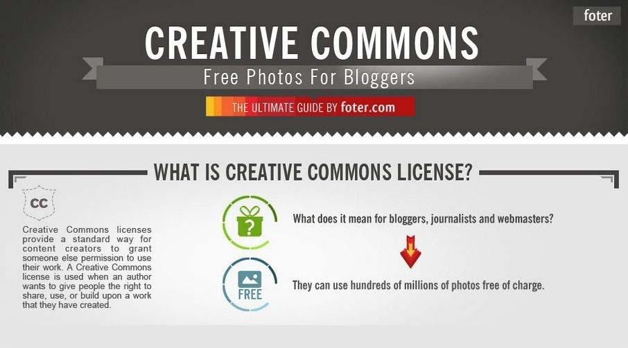 [Infographic] The Ultimate Guide for Understanding Creative Commons
