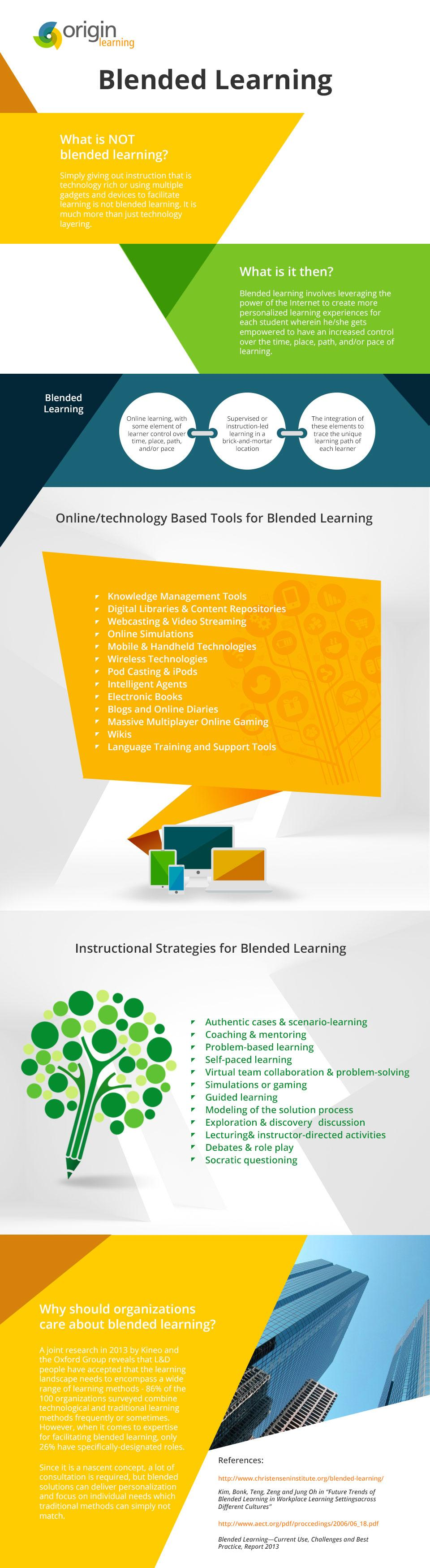 what is blended learning definition