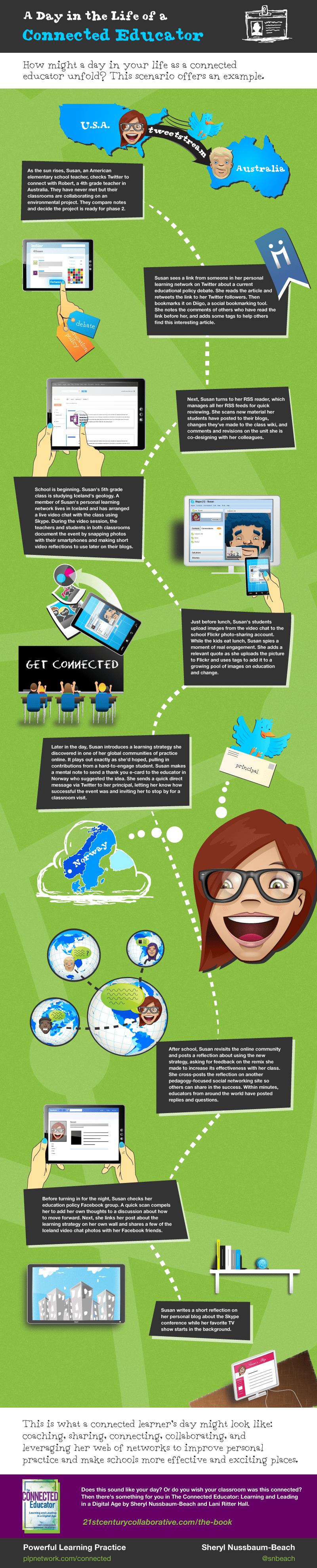 A Day in the Life of a Connected Educator