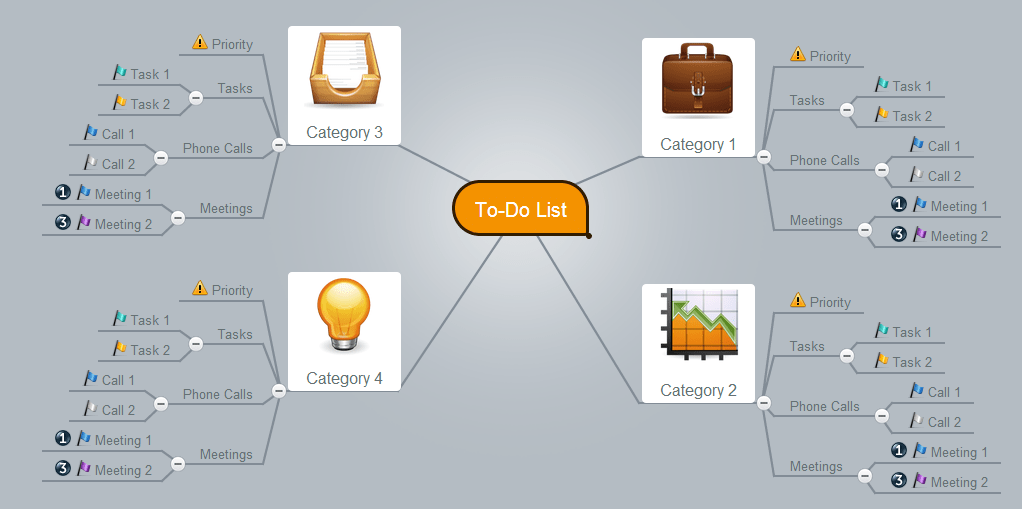 Todo list mind mapping