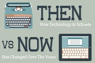 How Technology in Schools Has Changed Over the Years