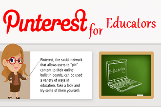 How Can Educators Use Pinterest?
