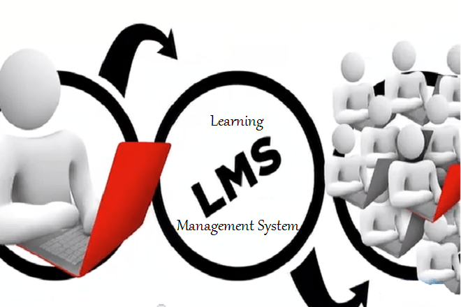 What is a Learning Management System (LMS) ?
