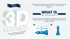 3D-Printing Redefining Higher Ed: Great Examples and Case Studies