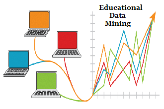 What is Educational Data Mining (EDM)?