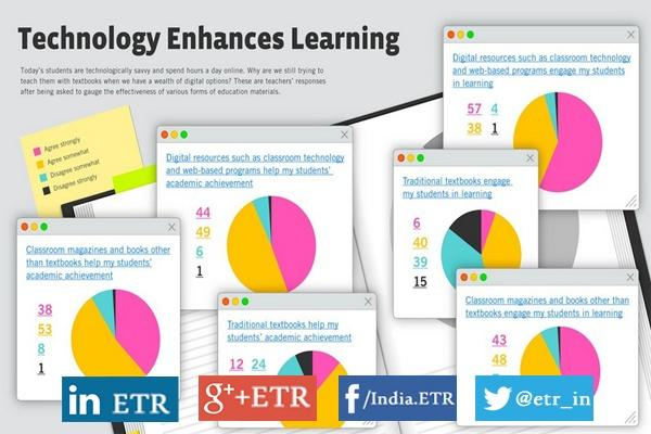 [Infographic] Technology Enhances Learning