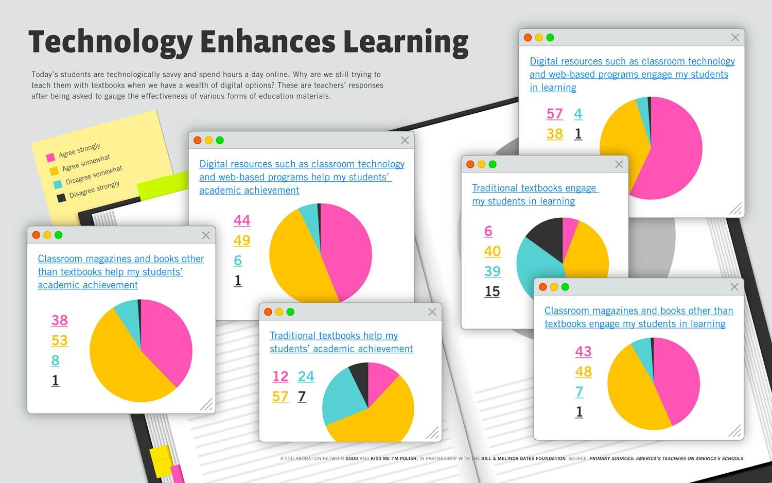 technology-and-learning etr