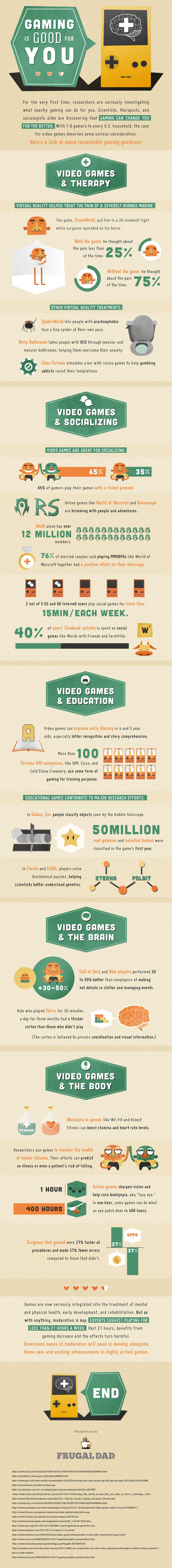 Gaming is Good for You Infographic