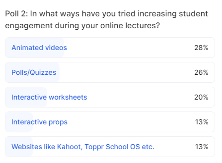 Poll - 2 Increase student engagement