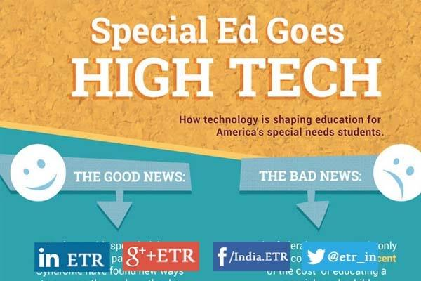 Special Ed Goes High Tech, Infographic