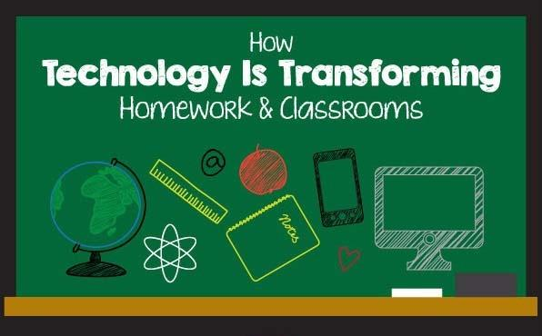 [Infographic] How Technology is Changing the Classrooms