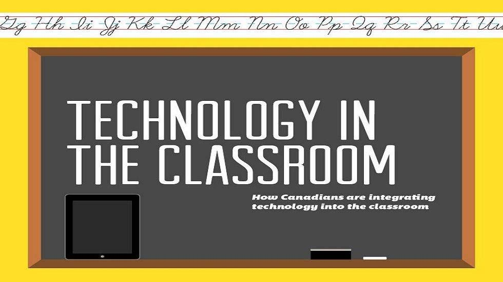 [Infographic] Educational Technology in the Canadian Classroom