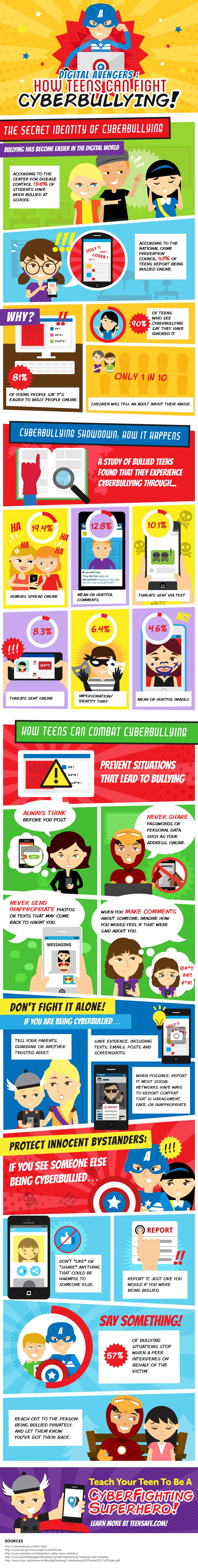 Teenage-Fight-Cyber-Bullying