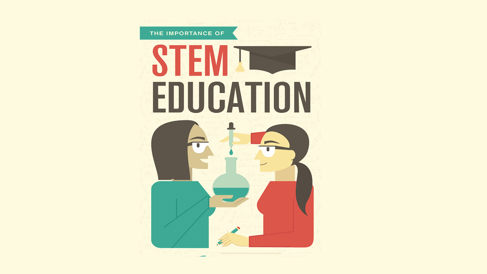 [Infographic] The Importance of STEM Education