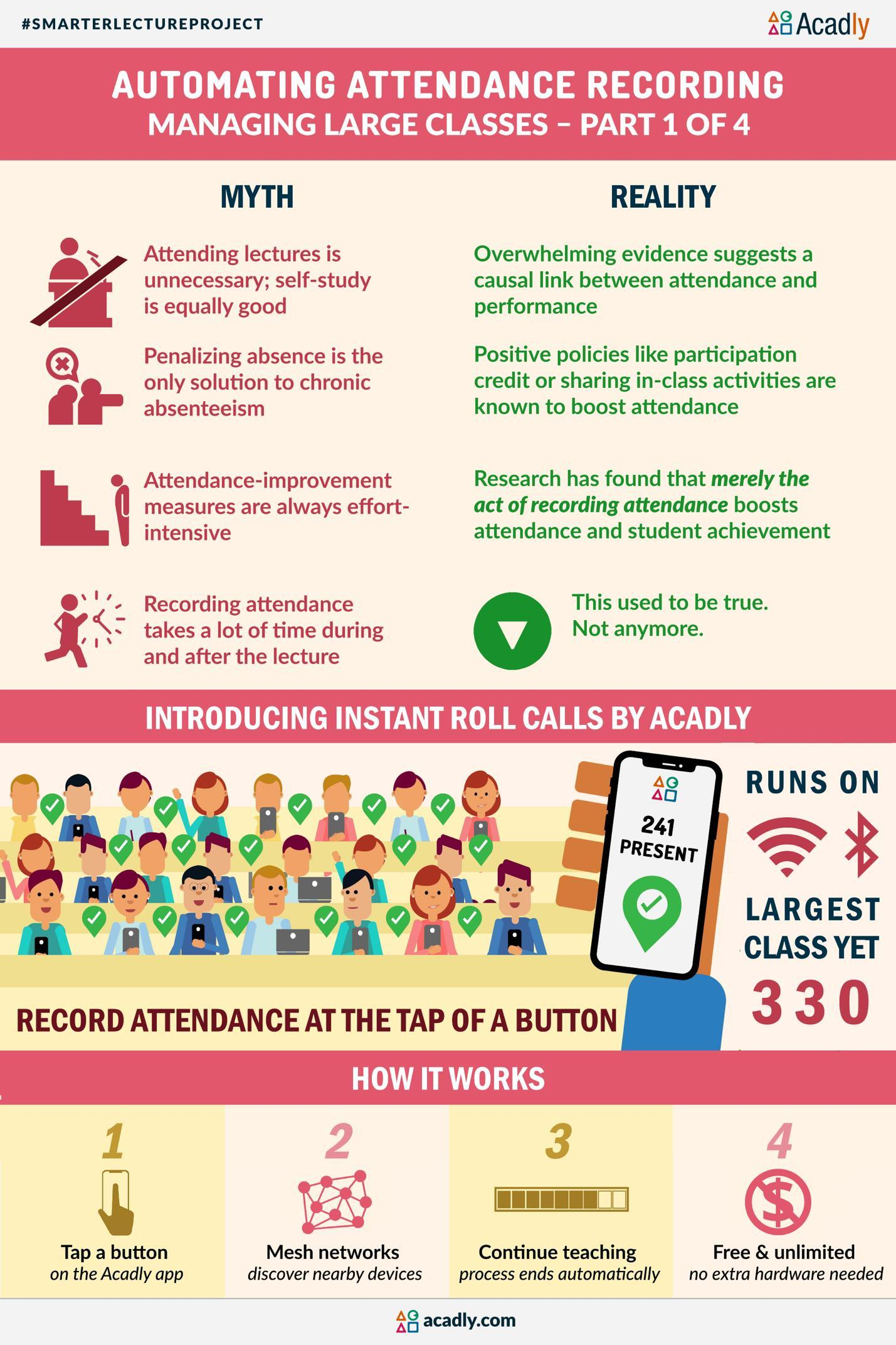 attendance-torecord-or-not-to-record