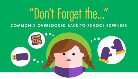 "[Infographic] Back to School - ""Don't Forget the..."""