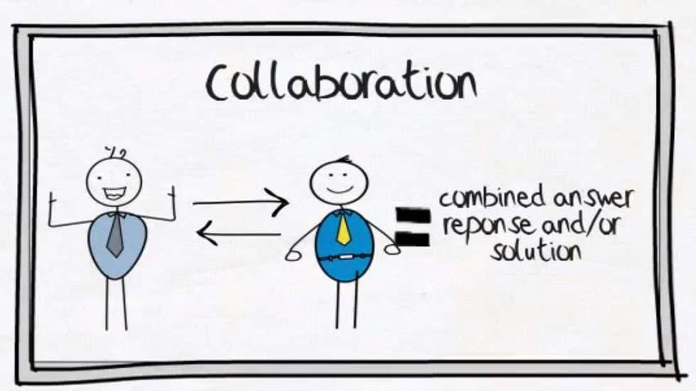 Popular Tools For Teacher Collaboration
