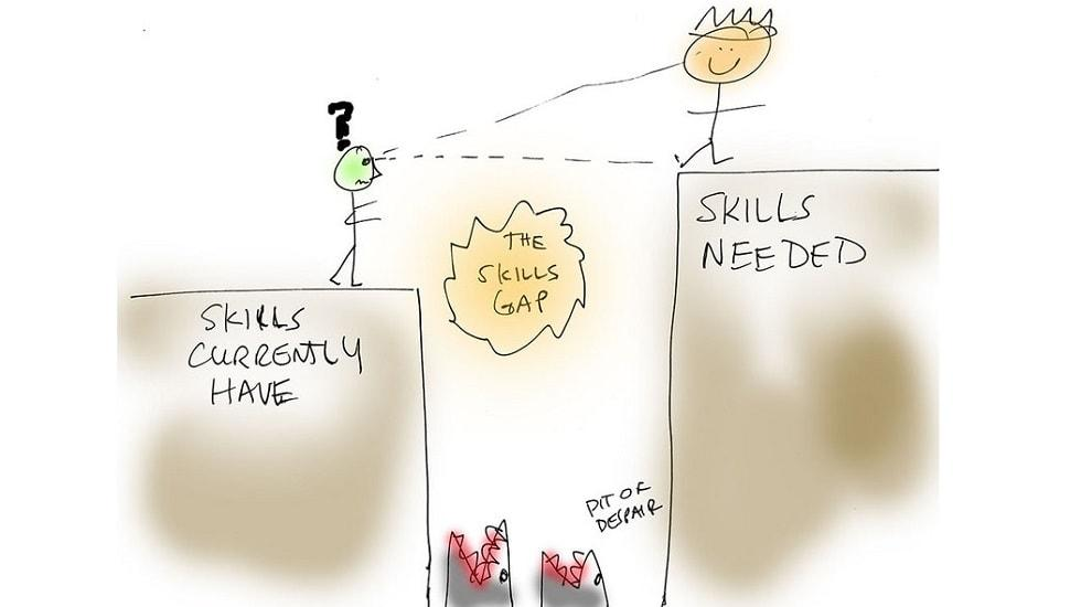 Breaking the Vicious Circle of (Un)Employability