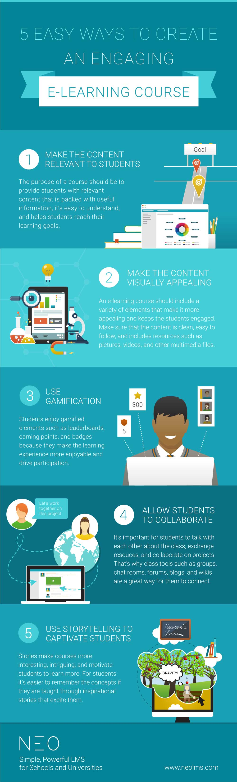 engaging elearning course