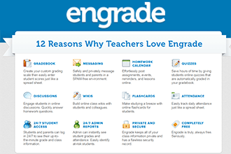 Engrade - Online Tool Set (Gradebook, Attendance, Calendar) for Teachers