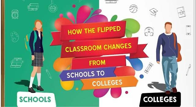 [Infographic] How the Flipped Classroom Changes from Schools to Colleges