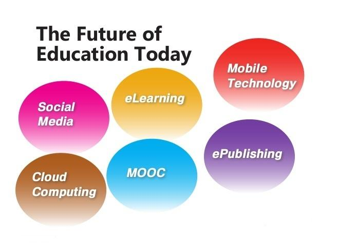 future-of-education-today