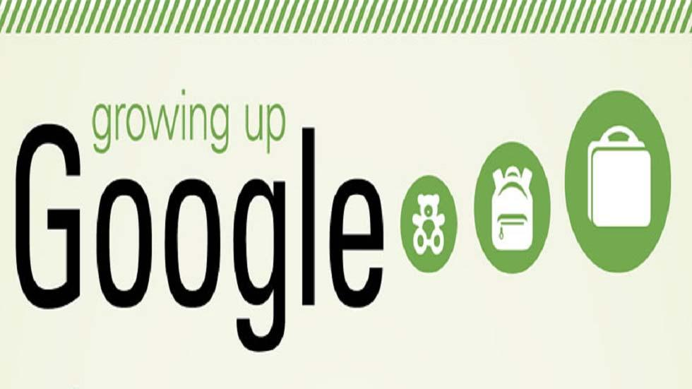 [Infographic] Getting Schooled by Google – the Growth of Google Apps for Education
